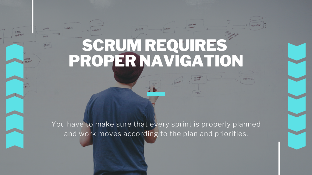 medical software development scrum to be sure sprint is properly planned with priorities